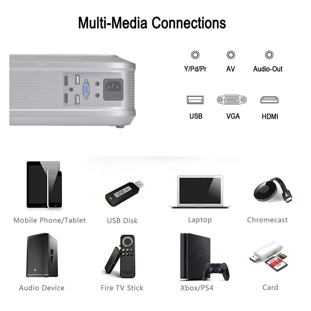High-End Smart LED Projector Home Projector Multifunction Easy to Use and Easy to Use Suitable for Work Conference Teaching Families 3000 Lm,Gray
