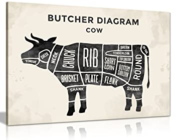 61iTgQtajkL._SX355_ amazon com butchers cuts of beef meat diagram canvas wall art