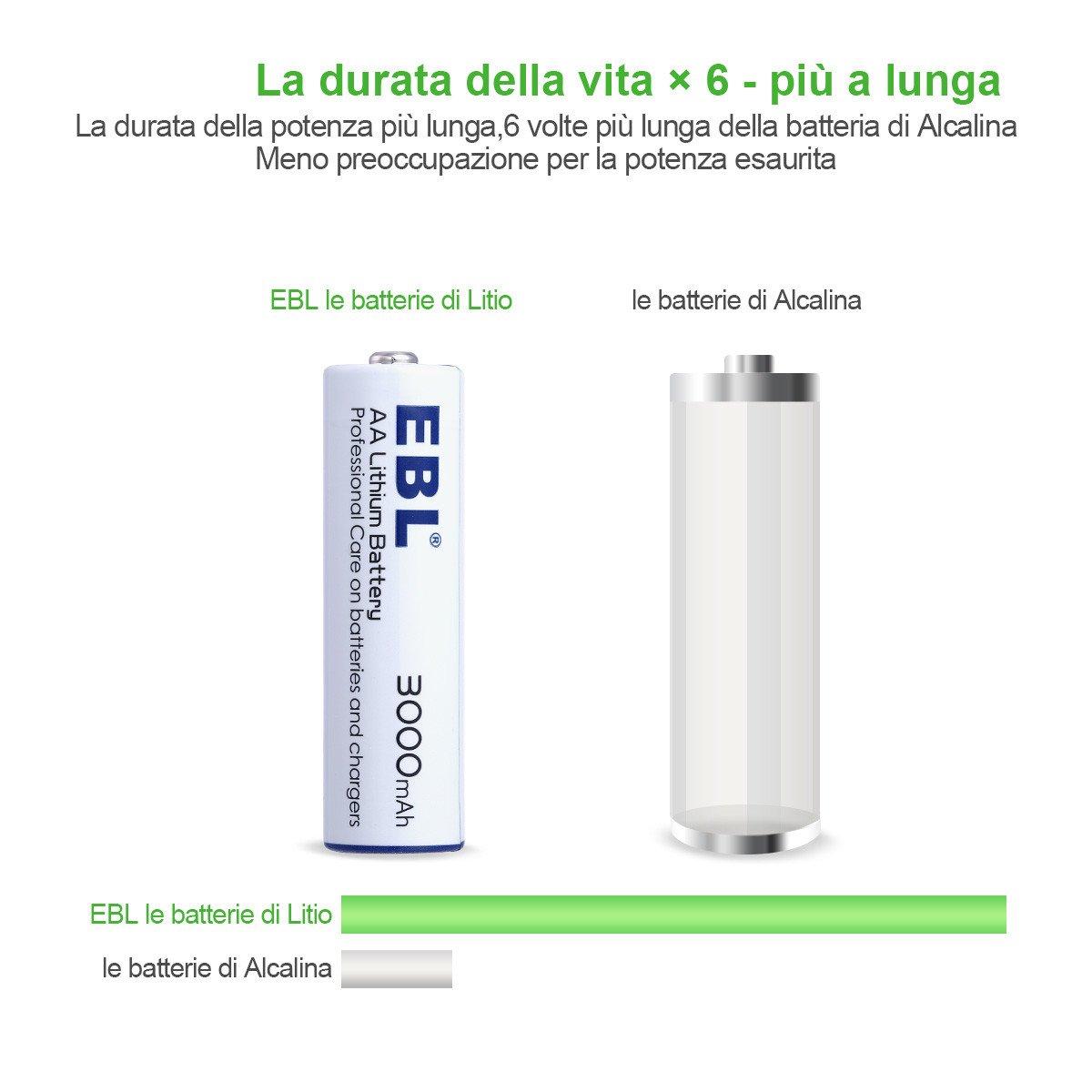 EBL Batteria monousa Stilo AA da 3000mAh 1.5V al litio con Durata Lunga, 16 pezzi