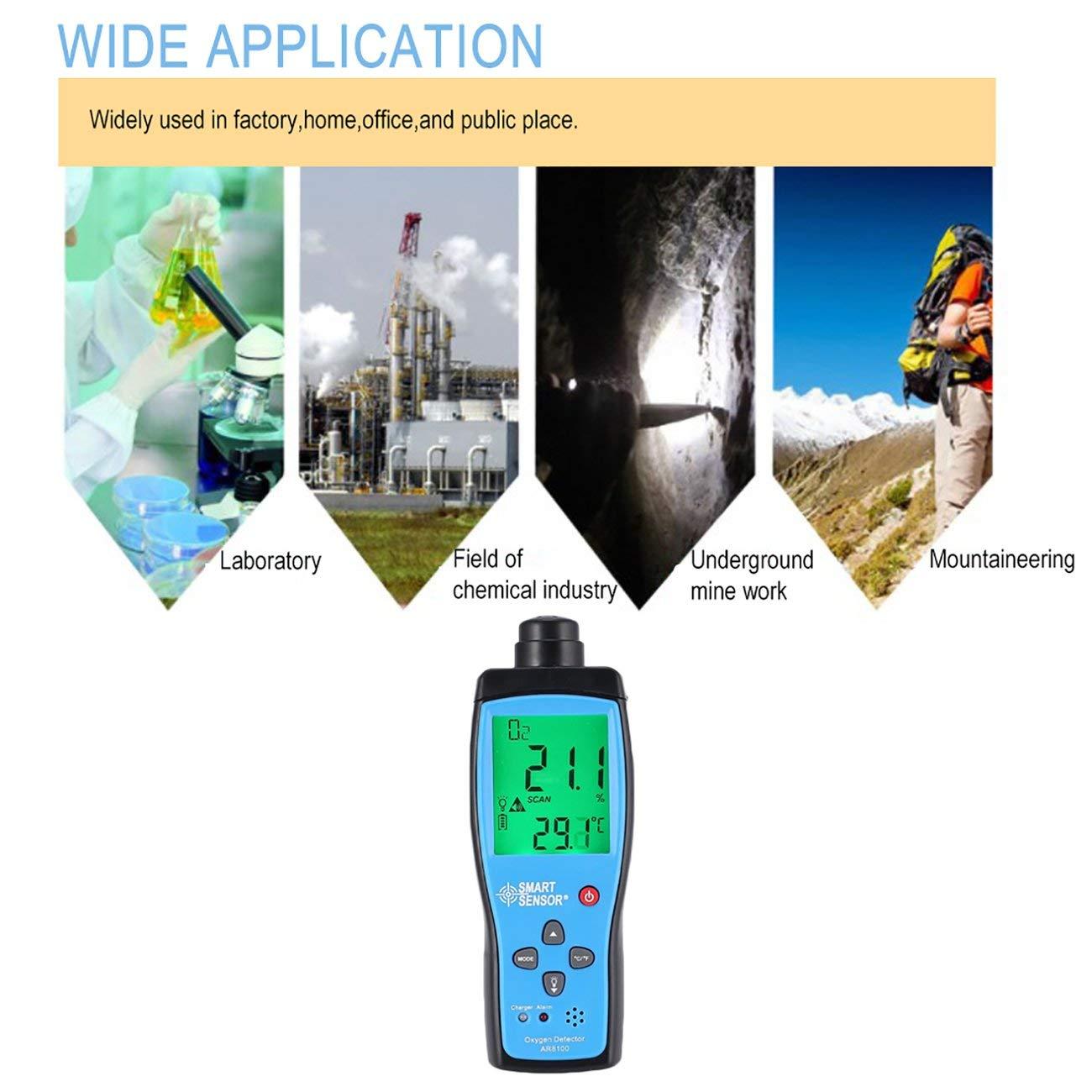 Amazon.com: Monitor de calidad de aire medidor de ...
