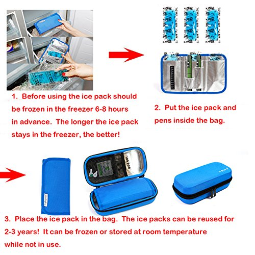 MeliMe Insulin Cooler Travel Case, Diabetic Medical Cooling Pack, Temperature Display, Waterproof with 3 Ice Packs (Black) by MeliMe (Image #4)