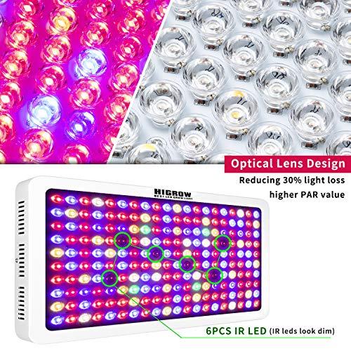HiGrow Optical Lens-Series 1000w Full Spectrum LED Grow Light