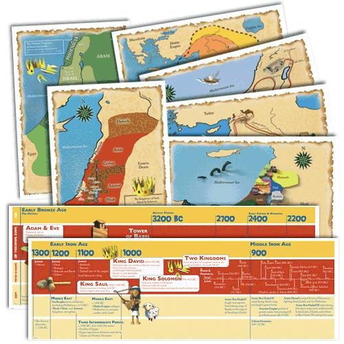 God's Great Covenant Old Testament Timeline and Map Set by Classical Academic Press