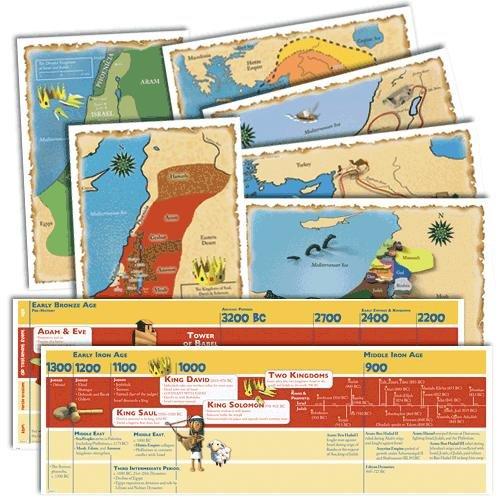God's Great Covenant Old Testament Timeline and Map Set