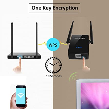 WiFi Range Extender, COMFAST 300Mbps WiFi Range Extender Signal Booster  2 4GHz Wireless Repeater with External Antennas, Router/Repeater/Access  Point