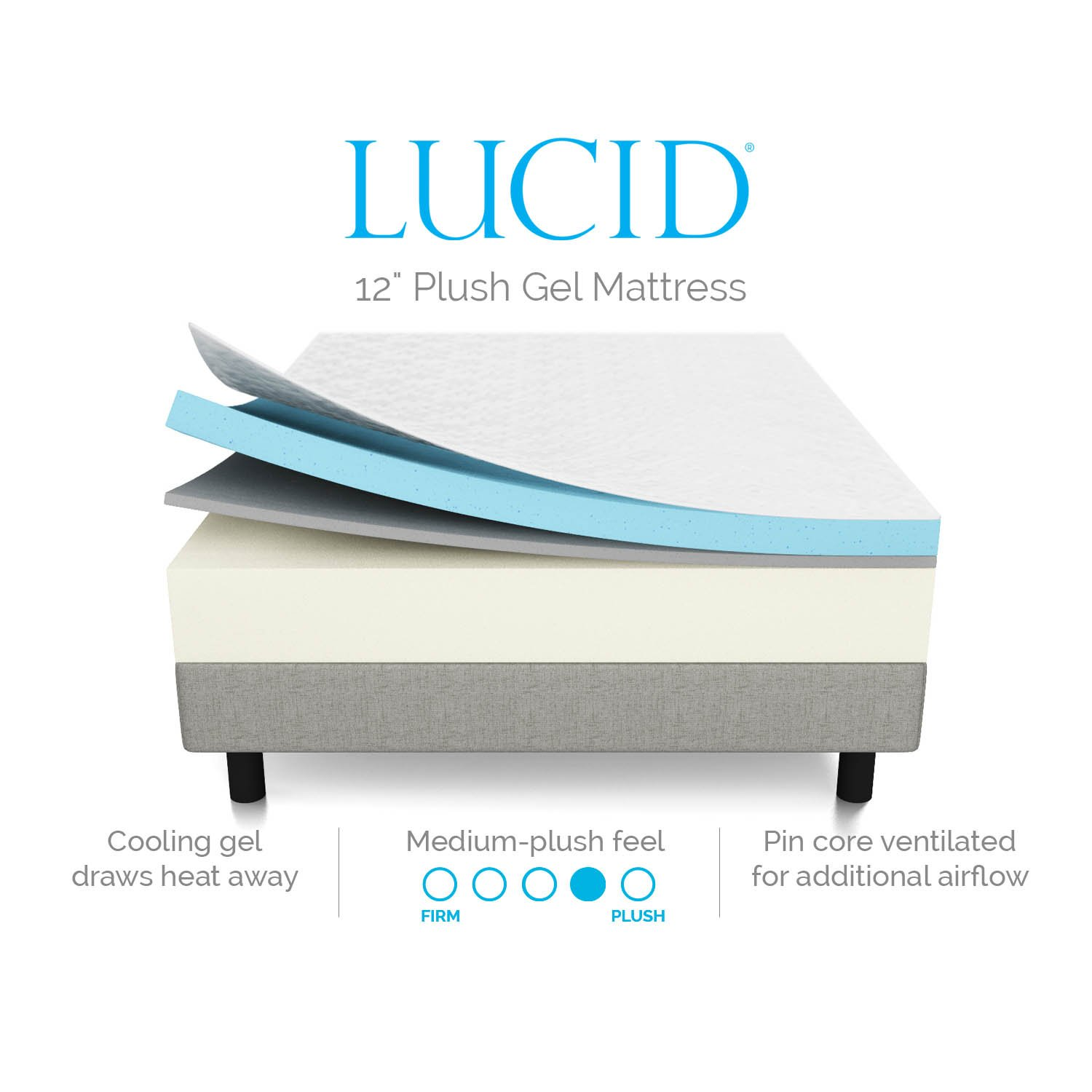 Amazon.com: LUCID 12 Inch Gel Memory Foam Mattress - Triple-Layer - 4 Pound  Density Ventilated Gel Foam - CertiPUR-US Certified - 25-Year Warranty -  Full: ...