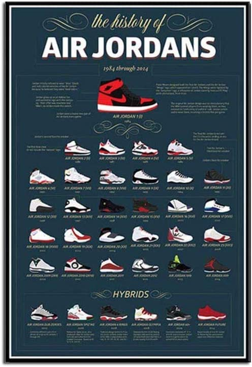 YGYT Painting Print for Sneaker Michael Shoes Fashion AJ History Air Max on Canvas Poster Modular Picture for Living Room Home Decor Wall Art Unframed