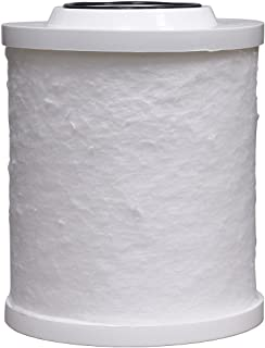 product image for Neo-Pure MBJ-40-50 Melt Blown Jumbo Filter Cartridge 50 micron
