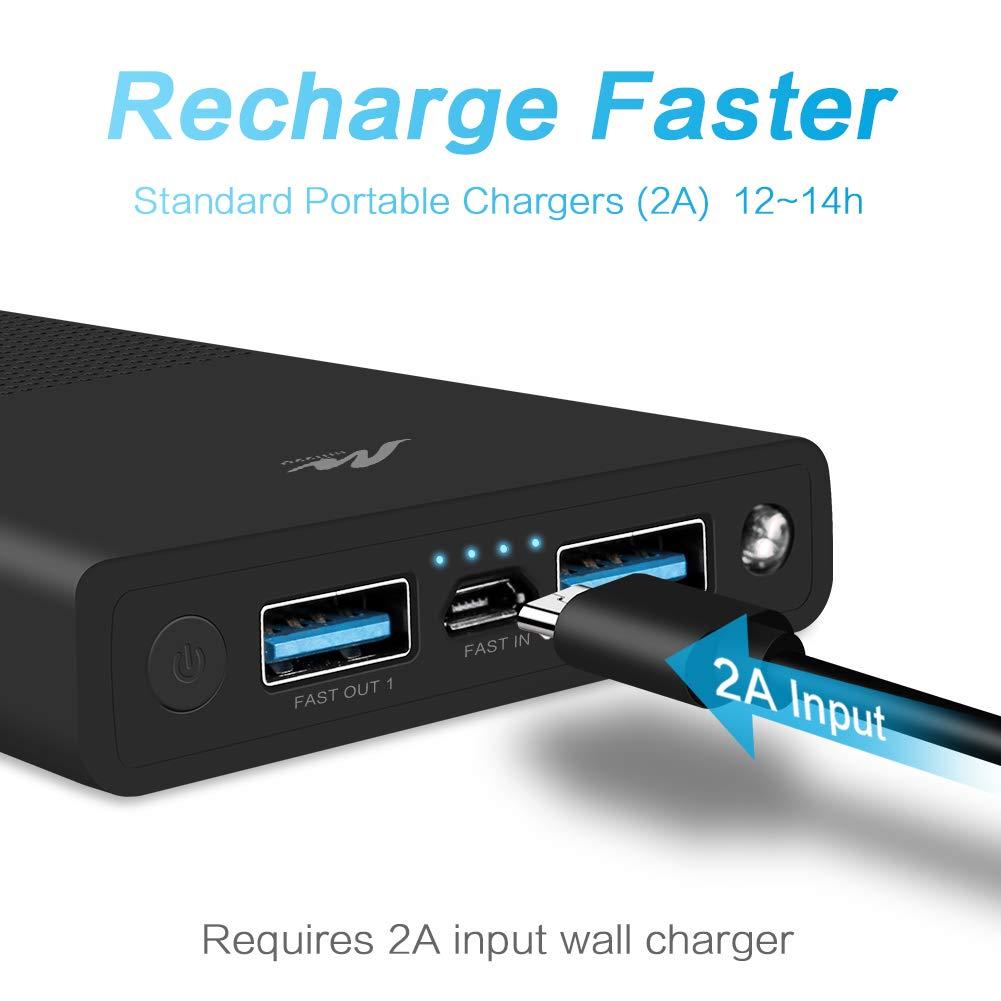 Amazon.com: Miisso 20000mAh PD QC3.0 Power Bank Cargador ...