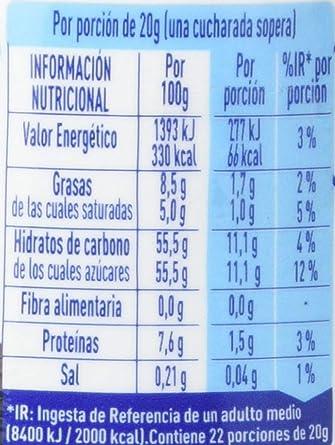 informacion nutricional leche condensada nestle