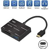 XQDカードリーダーUSB 3.0 Type-Cコネクタ USB C高速メモリカードリーダライタ 2スロットカード同時読み書き可能 プラグアンドプレイType-Cポートの携帯使用可能