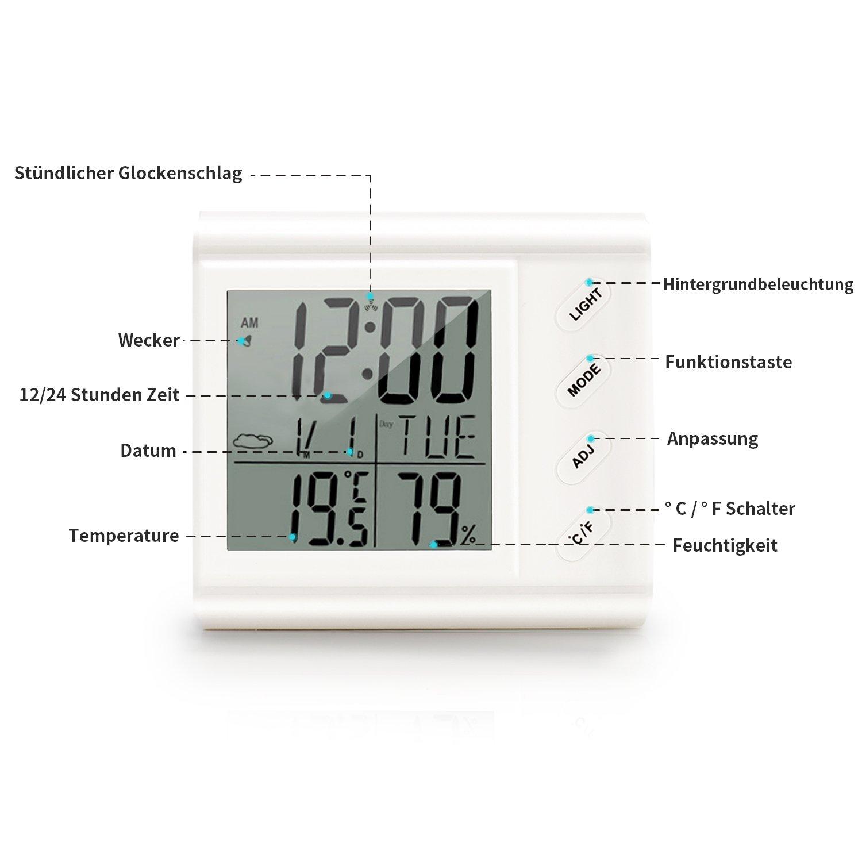 70 Luftfeuchtigkeit Im Schlafzimmer. Stauraum Ideen