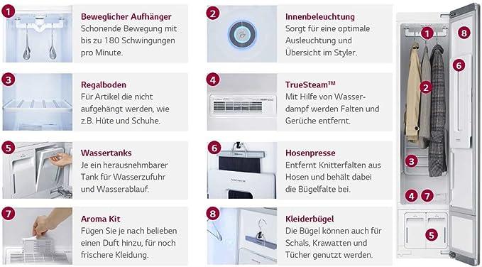 faltenfrei Samsung JetSteam AirDresser Dampfschrank Trocknend Dunkelblau//Grau hygienisch und geruchsneutralisierend
