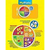 Kreativ Teaching Press My Plate Poster Chart (1007)