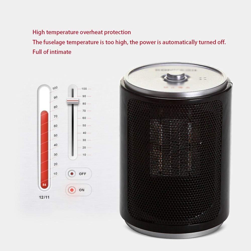 Heater Calentador, Mini vitrocerámica de Velocidad Caliente ...