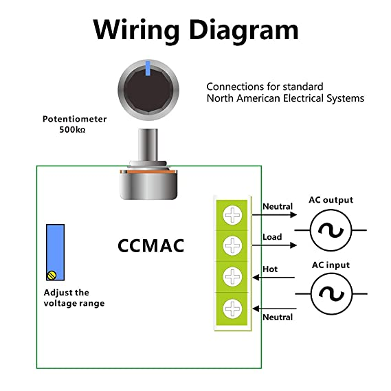 Ac Potentiometer Wiring Schematic | Wiring Diagram Liry on