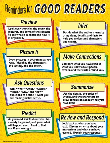 (Teacher Created Resources Reminders For Good Readers Do Chart, Multi Color (7705))