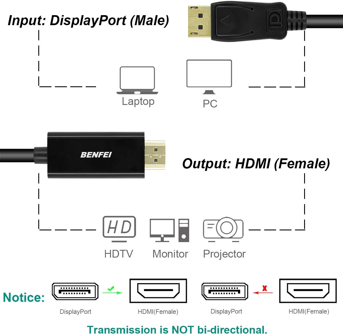 Benfei DisplayPort to HDMI Male to Male Adapter Gold-Plated Cord for Lenovo ASUS DisplayPort to HDMI 6 Feet Cable HP Dell and Other Brand