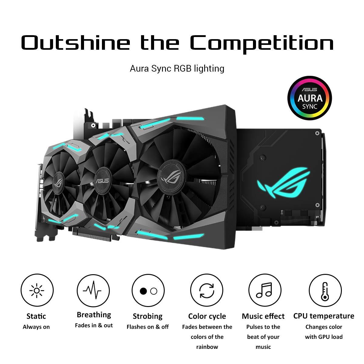 Asus Rog Strix Geforce Gtx 1070 Ti Advanced Edition 8GB Gddr5 With Aura  Sync RGB For Best Vr & 4K Gaming