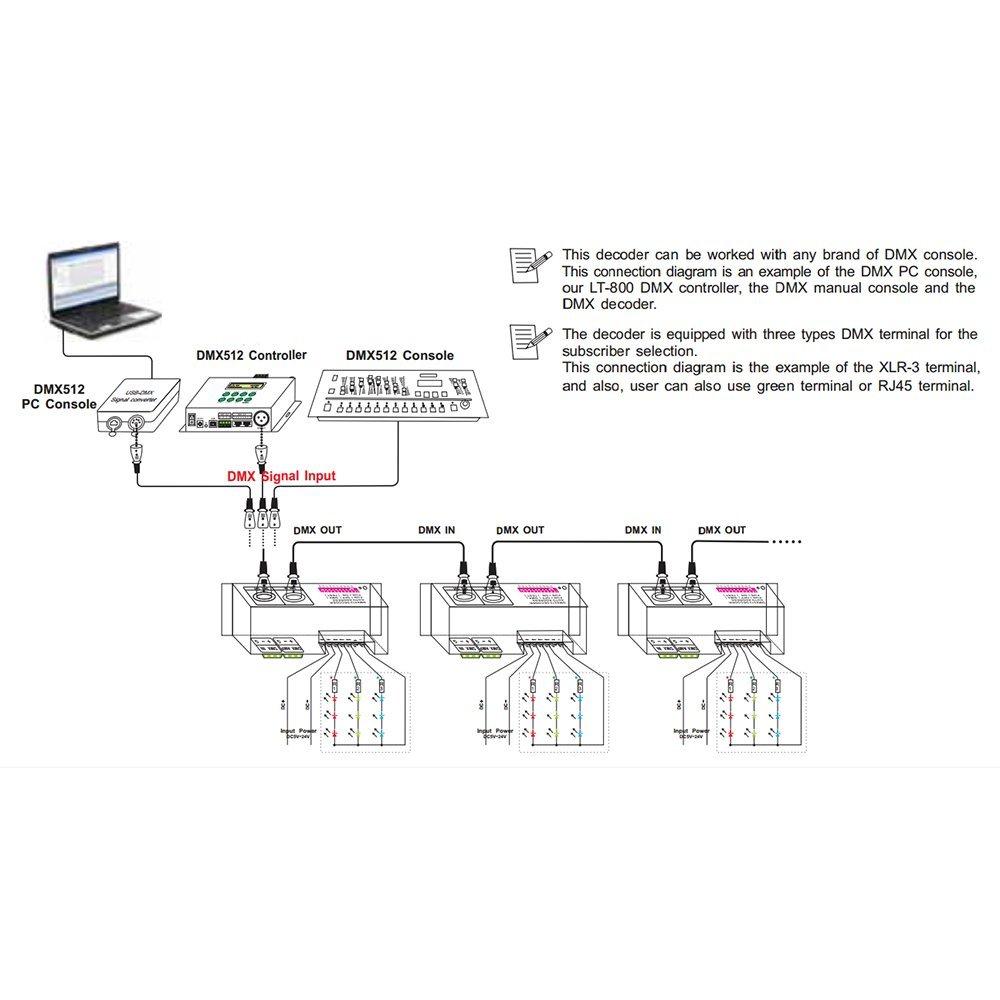 dmx to rj45 wiring diagram best part of wiring diagram