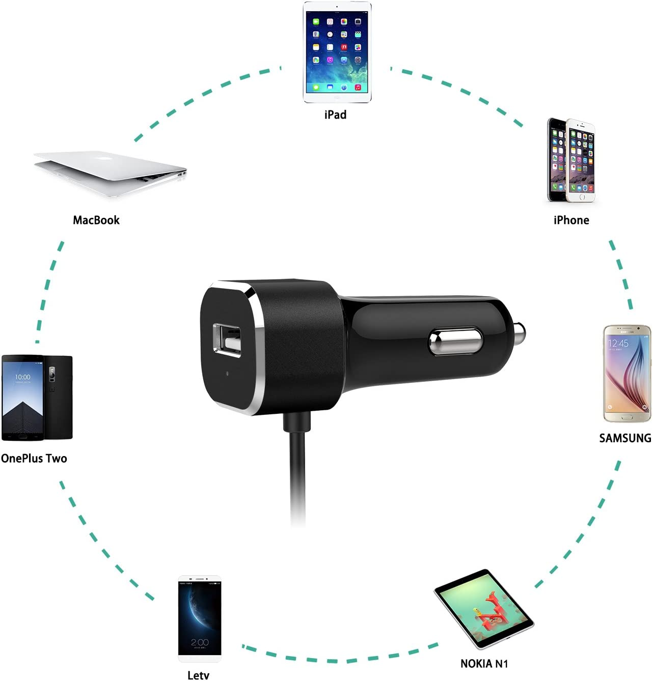 Nekteck 27W USB-C Car Charger Adapter with Integrated Built-in Type-C 3.1 Cord and USB Port for Samsung Galaxy S10//S9//Note Series Pixel 3XL iPhone8 LG Nexus HTC and More USB Type C Car Charger