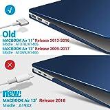 iBenzer MacBook Air 13 Inch Case, Soft Touch Hard