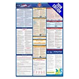2018 Arkansas Labor Law Poster – State, Federal, OSHA Compliant – Laminated Mandatory All in One Poster