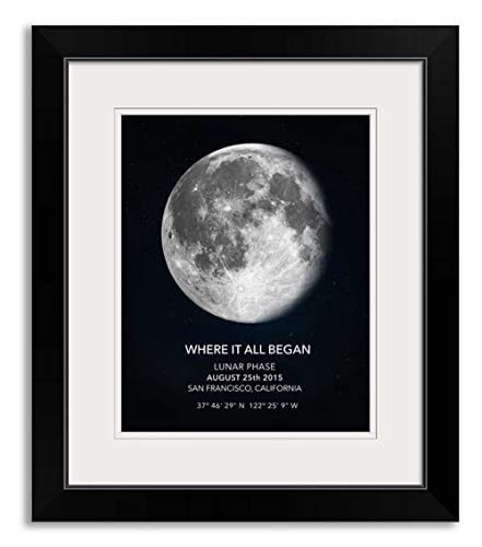 Amazon com: Custom Lunar Phase Art, Custom Moon Print, Moon Poster