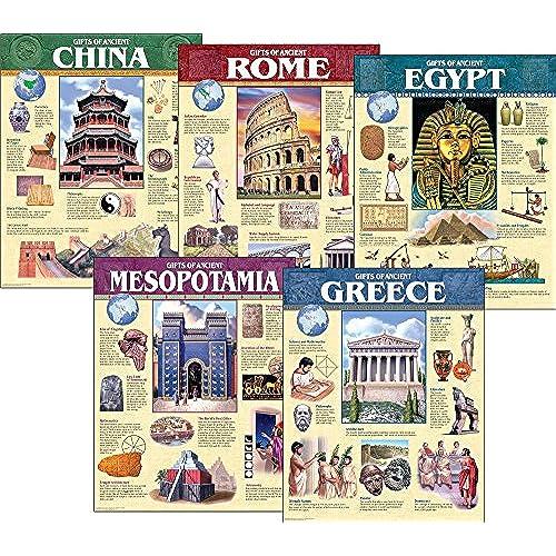 World History Classroom Decorations ~ Th grade social studies amazon