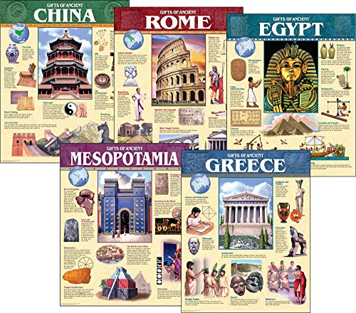 Creative Teaching Press Ancient Civilization, 5-Chart Pack (5557)