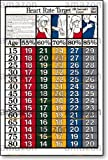 """Ten Second Heart Rate 24"""" X 36"""" Laminated Chart"""