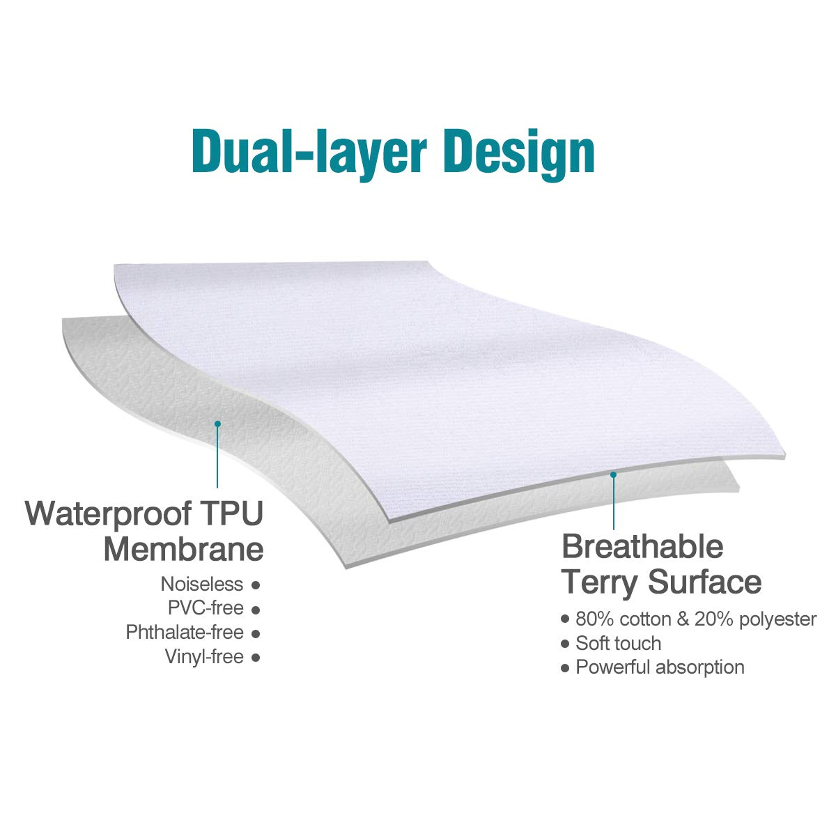 Docamor 100% Waterproof Mattress Protector, Hypoallergenic Mattress Cover with Premium Cotton Terry Surface - Vinyl Free - King Size - 3 Year Warranty by Docamor (Image #2)