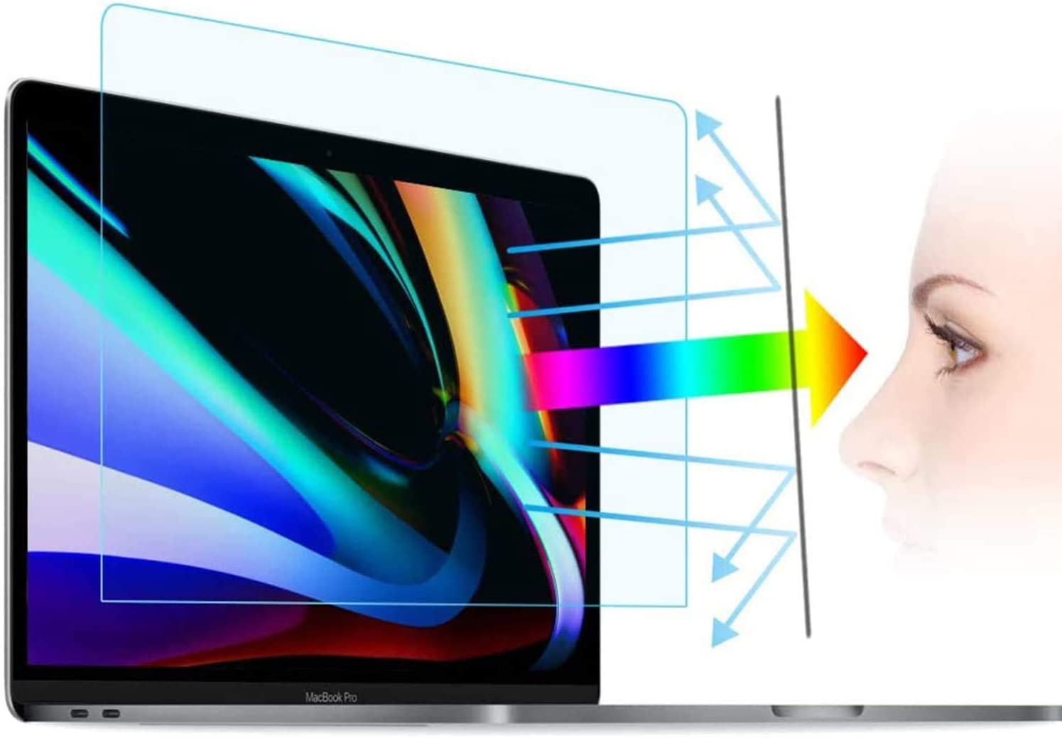 2PC Anti Blue Light Laptop Screen Protector Compatible with MacBook Pro 16 Inch 2019 Released with Touch ID & Touch Bar (A2141) - Anti-Glare/Anti Scratch Matte Laptop Screen Protector Guard