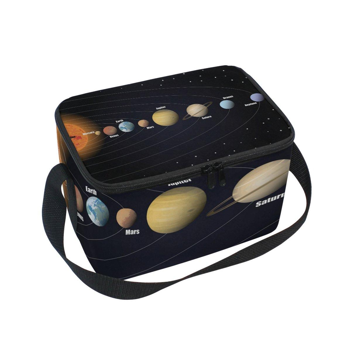 LORVIES Diagram Of Solar System Insulated Lunch Bag Cooler Reusable Tote Bag with Adjustable Shoulder Strap for Women Men