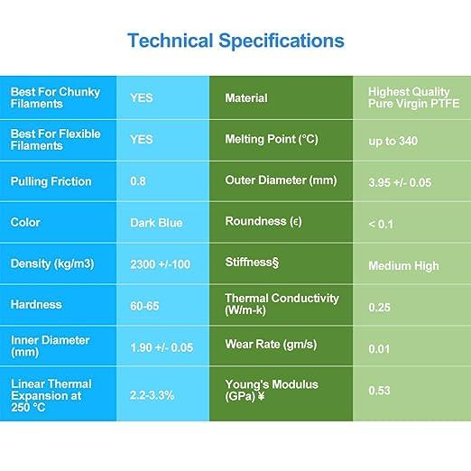 Tecboss Bowden Tubing, tubo PTFE premium para tubos de teflón de ...