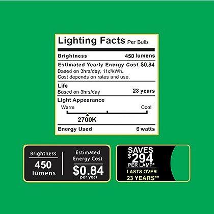 ... Sunco Lighting 12 Pack G25 LED Light Globe LED Light Bulb 12 Watt 60W  EQ Dimmable ...