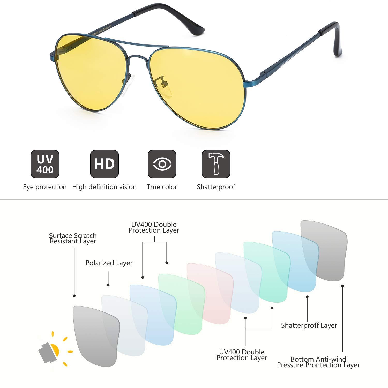 Gafas De Sol Amarillas Conducir Nocturnas para Hombre Mujer Polarizadas Aviador - Protección UV 400 (Azul, Amarillo): Amazon.es: Ropa y accesorios