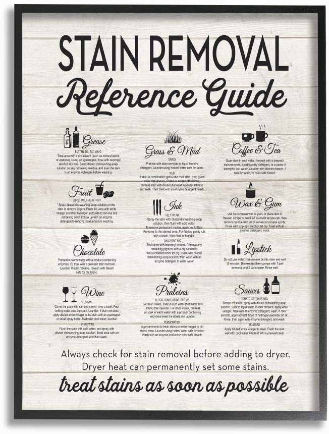 The Stupell Home Decor Collection Stain Removal Reference Guide Typography Oversized Framed Giclee Texturized Art
