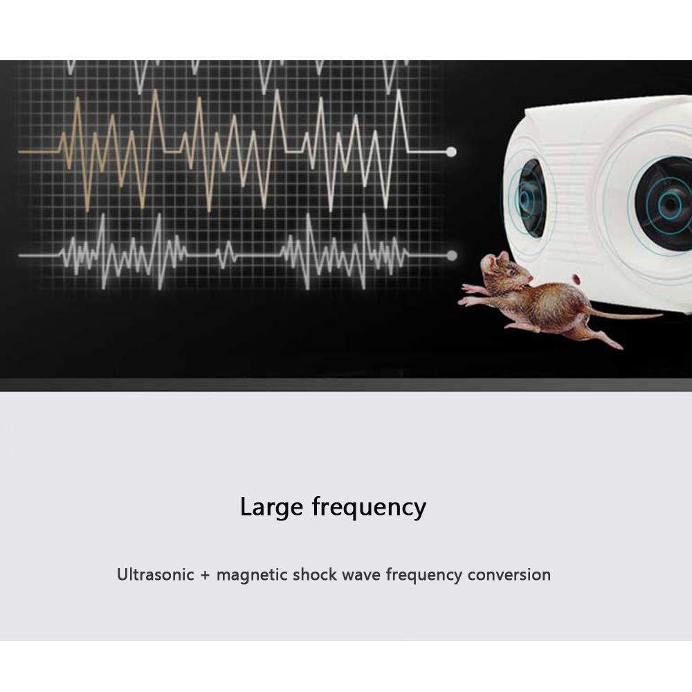 Mieshuqi Ratto elettronico repellente per per per insetti repeller ultrasuoni repeller interno controllo elettronico dei parassiti controllo mouse tutti i topi non tossici   nessuna radiazione   copertura di 17ed92