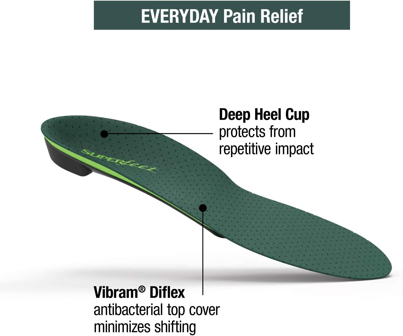 Superfeet EVERYDAY Pain Relief Limestone W M 12+ 11.5-13 F