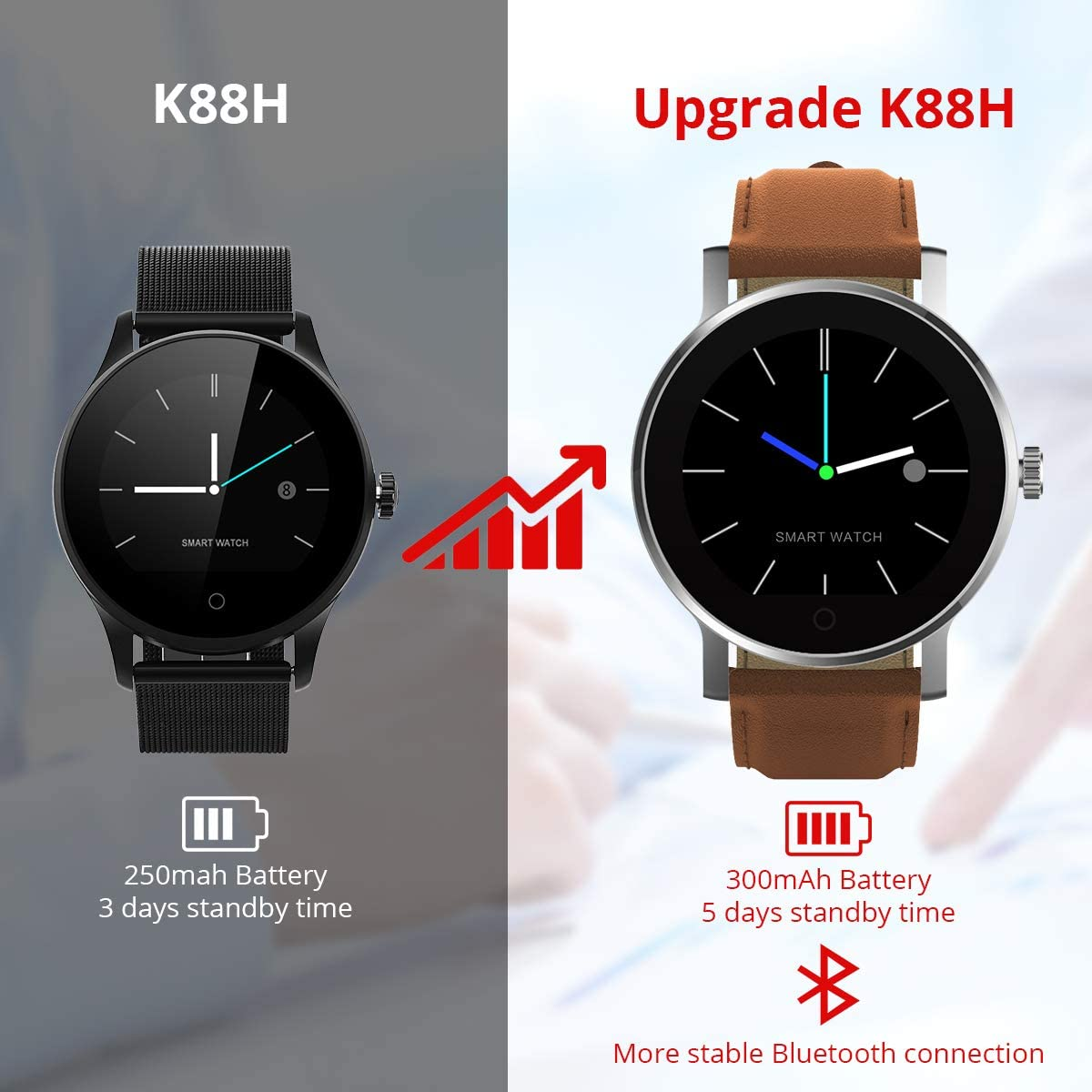 Diggro K88H – Bluetooth Smart Watch with Heart Rate Monitor Watch Bluetooth Phone, IP67 Waterproof, Dust Proof, Pulse Pedometer Sleep Analysis Calorie ...