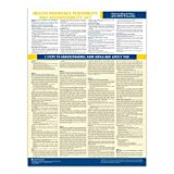 2018 HIPAA Compliance Poster - Laminated
