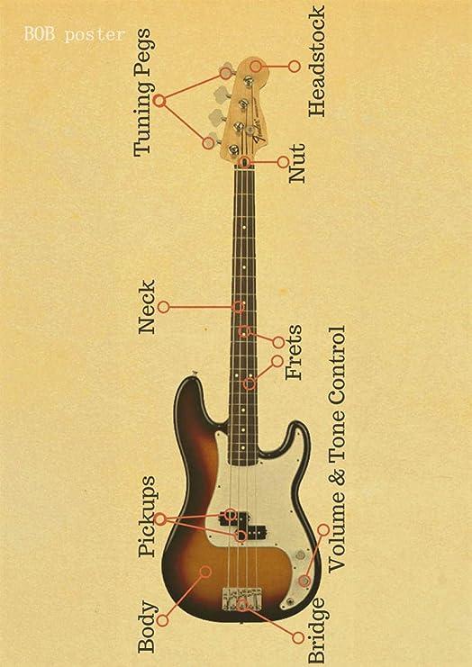 Cartel de Papel de Estilo Vintage Retro Guitarra clásica Música ...