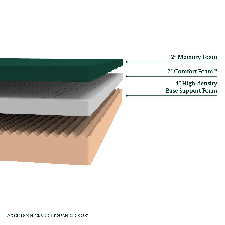 zinus memory foam 6 inch green tea mattress narrow twin cot size rv bunk guest bed replacement. Black Bedroom Furniture Sets. Home Design Ideas