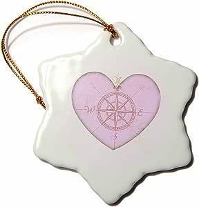 romancecompass