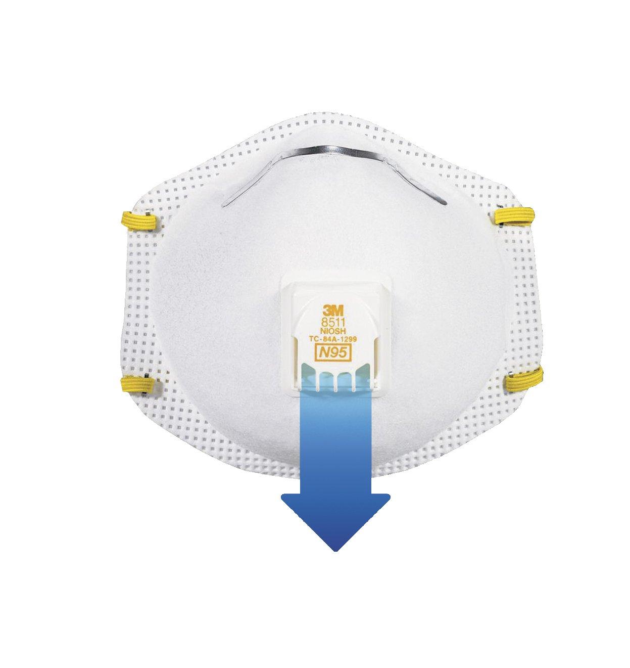 3M Valved Respirator 5