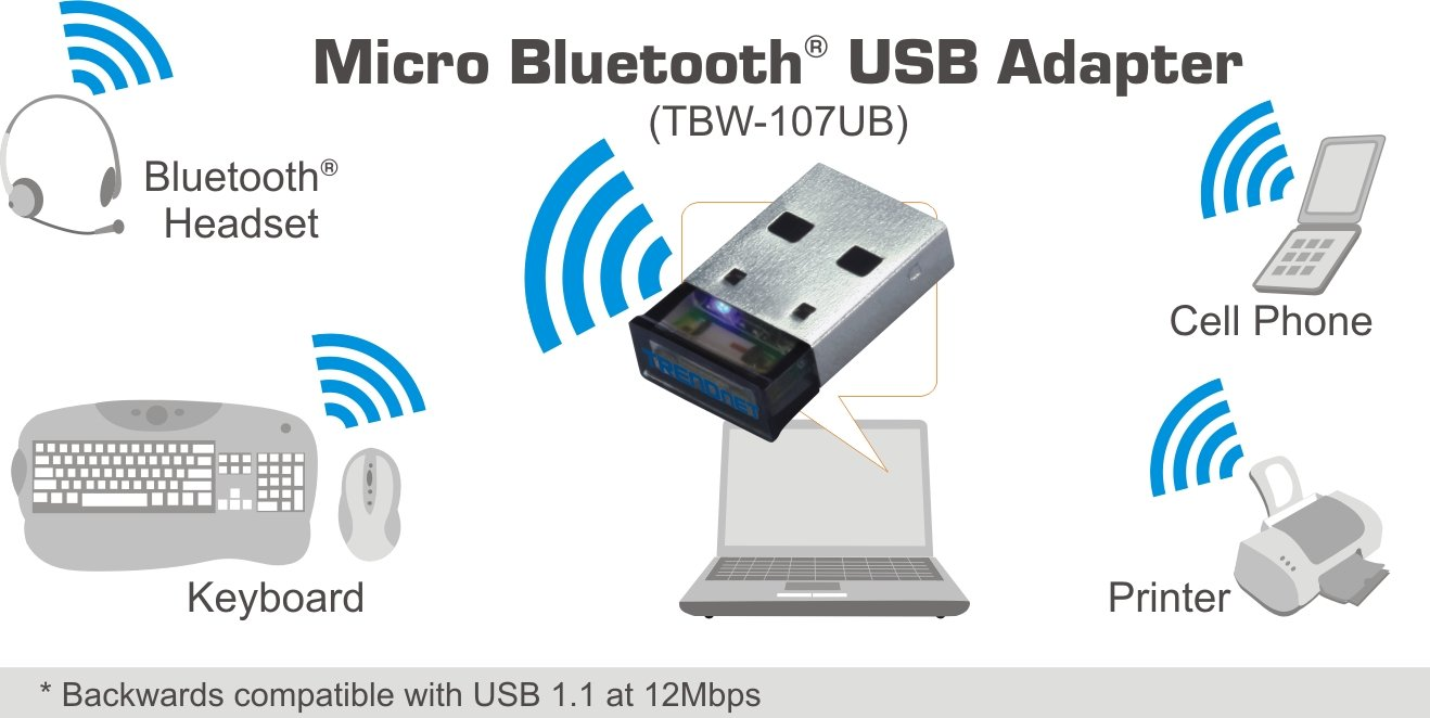 Driver: TRENDnet TBW-106UB v2.0R Bluetooth Adapter