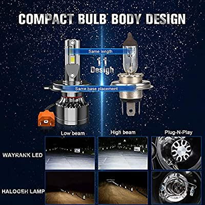 WAYRANK H4 LED Headlight Bulb 9003 Hi-Lo Beam 120W 20000LM 6000K Cool White CSP Chips Conversion Bulbs Kit: Automotive