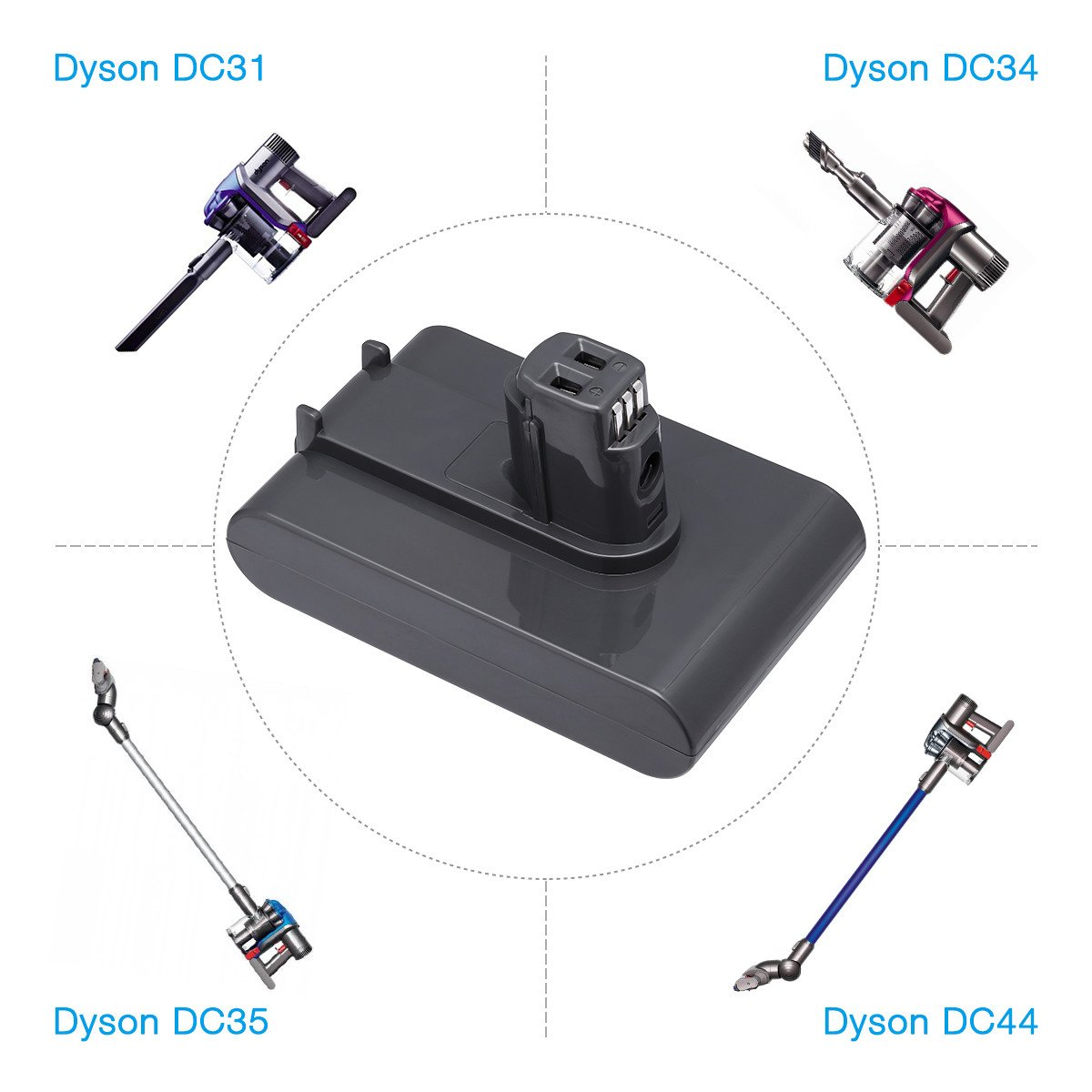 Amazon.com: Powerextra Batería de repuesto para Dyson: Home ...
