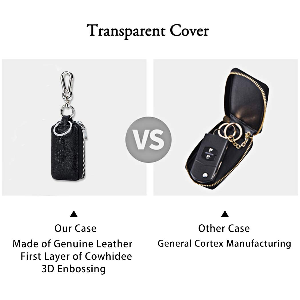 GGIENRUI Car Key Holder Leather Car Key Fob Case Zipper Auto Key Cover with Clear Window for Men and Women